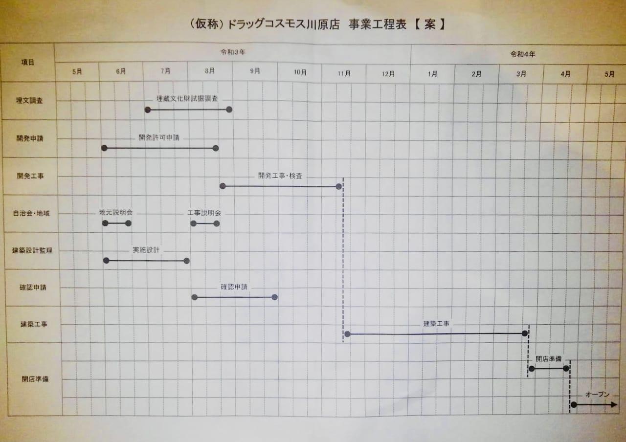 kosumosu2